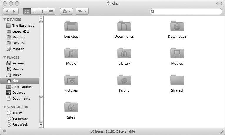 Рис. 1.11. Типичная домашняя папка пользователя при просмотре с помощью приложения Finder
