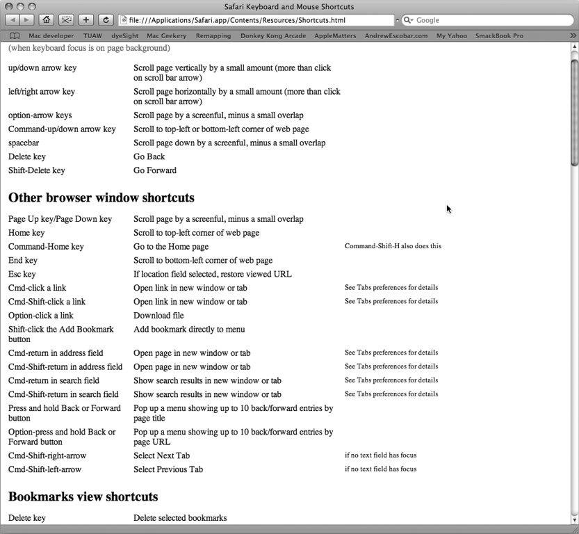 Рис. 2.21. Список клавиатурных комбинаций Safari
