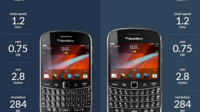 BlackBerry Bold 9900-9930