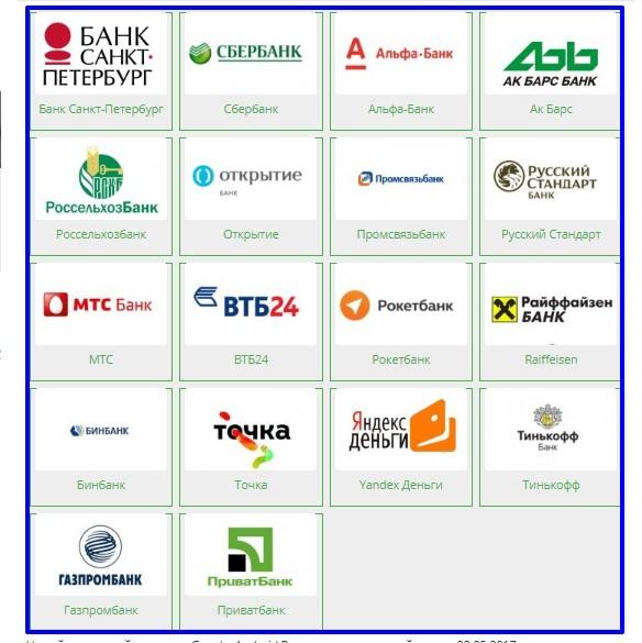 Список банков, карты которых можно использовать в системе (на 23.12.2018 год)