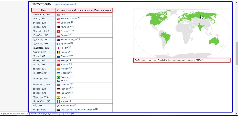 Доступность сервиса (список стран, локация на карте)